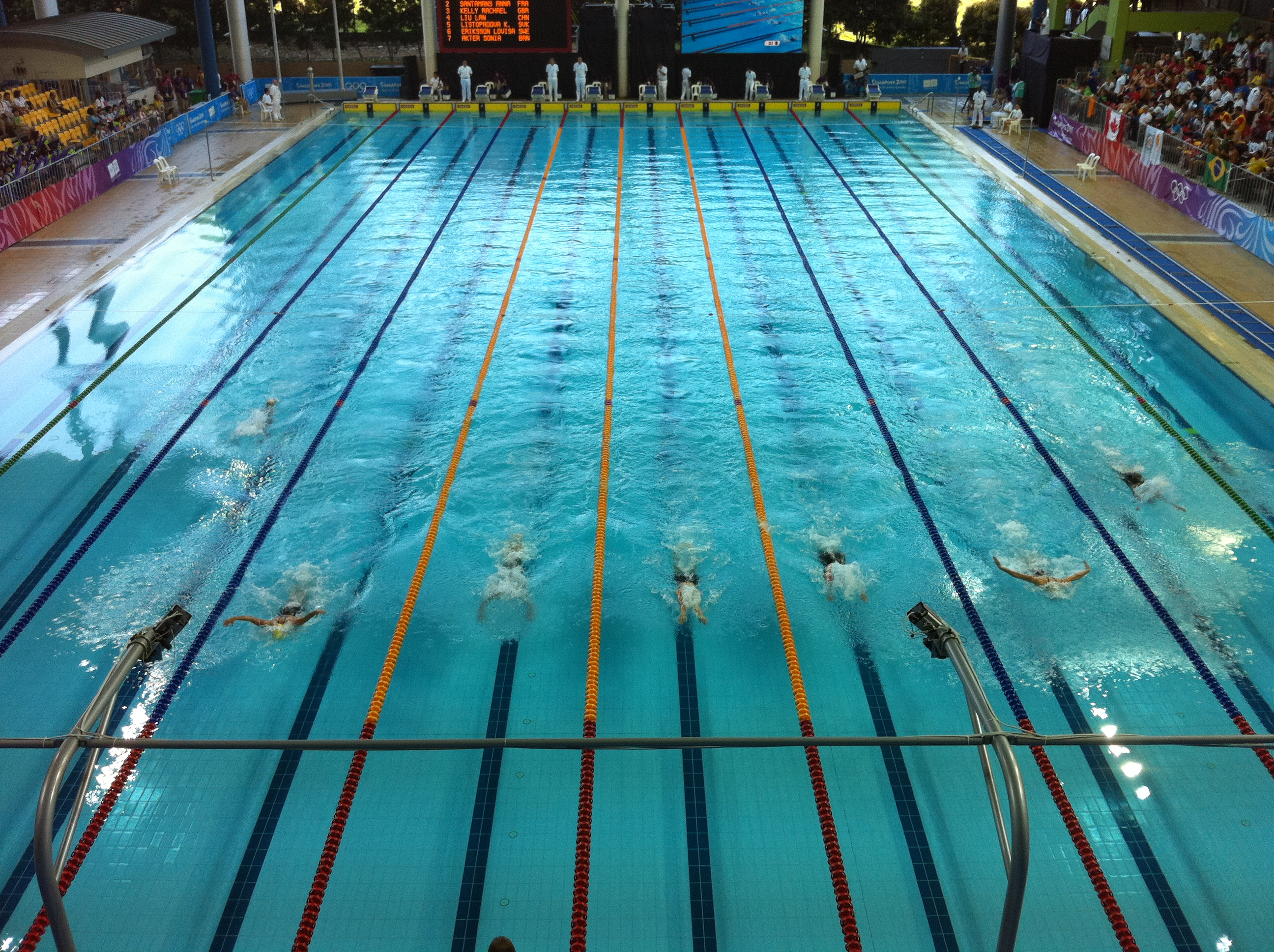 How Long Is A Meter : Managing the transition to long course season coach rick