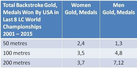 BK Comparison by Distance Men Women.jpg